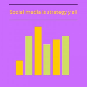 Social media is more than just random posts. Try this strategy.